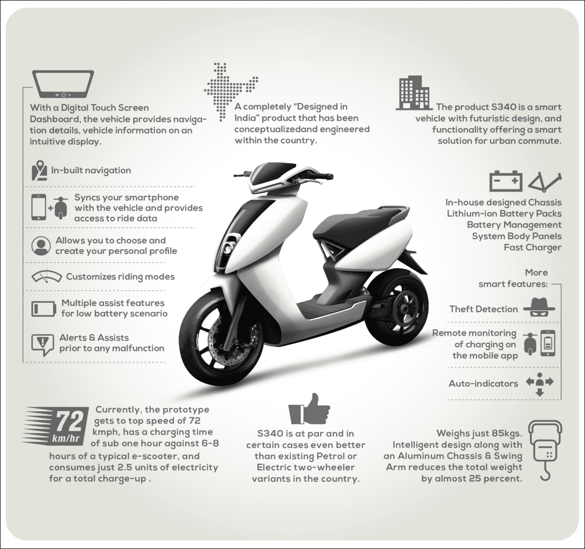 Ather 450 🛵 Electric Moped Scooter 2019